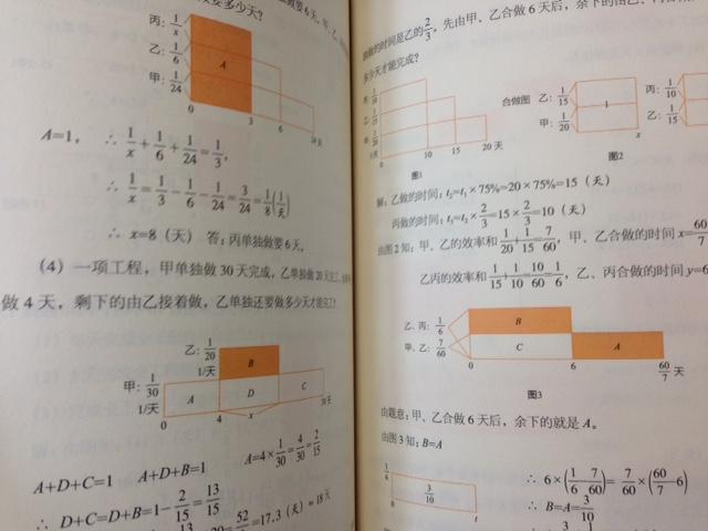 怎樣教好小學數學(簡體書)